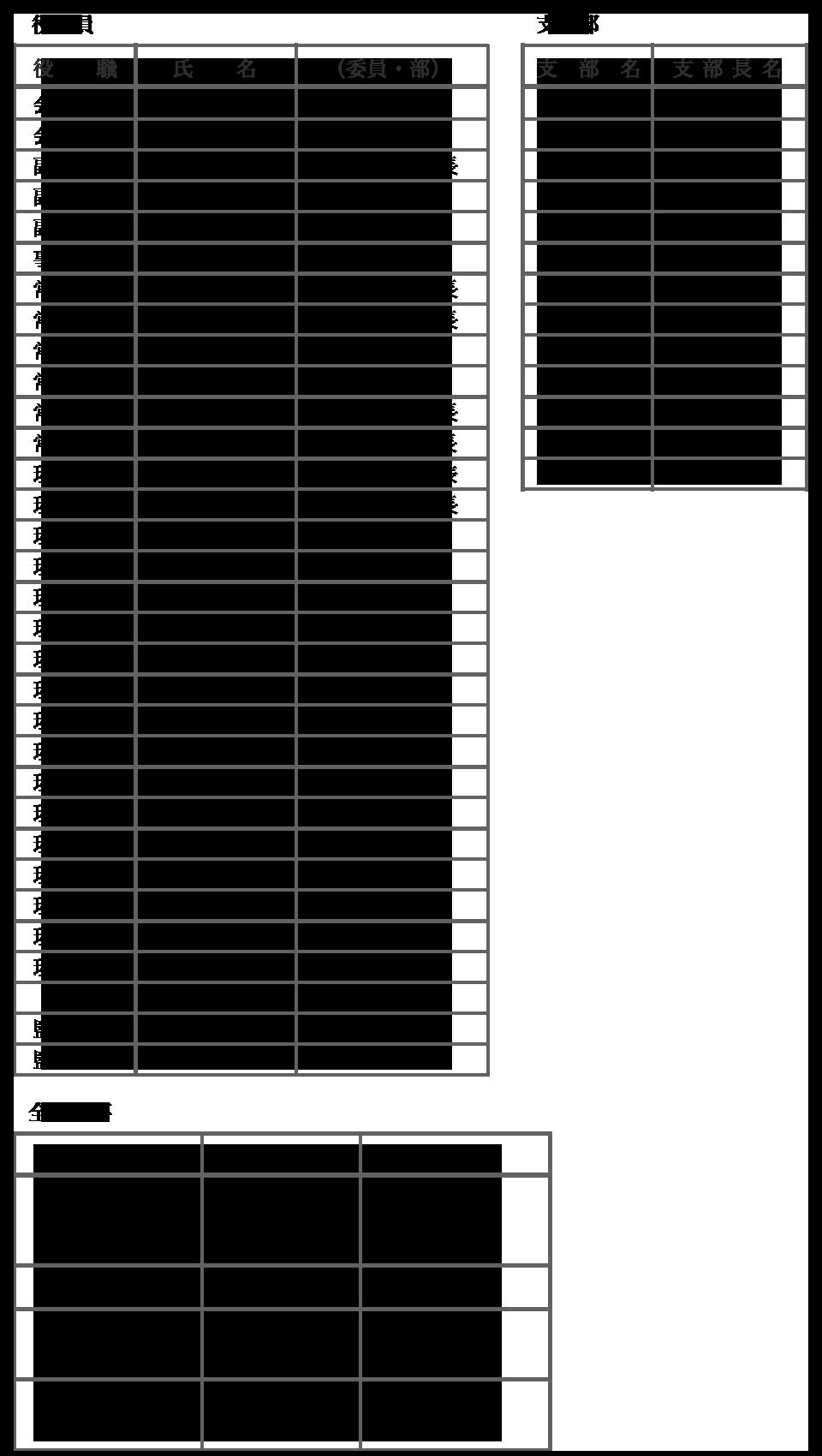 全日本同和会 東京都連合会役員 役員名簿